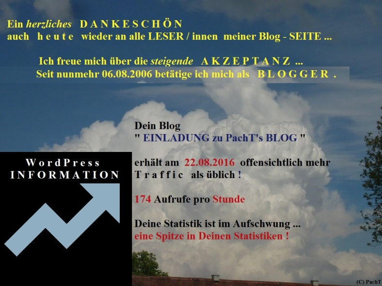 PachTs wordpress 13 Aufruf pro Stunde 22.08.16