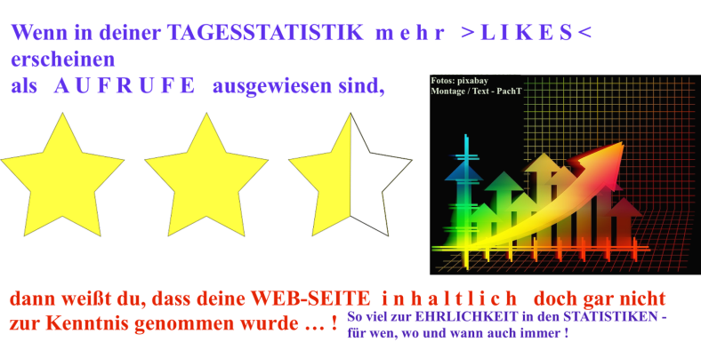 STATISTIK Likes _ Aufrufe EHRLICHKEIT